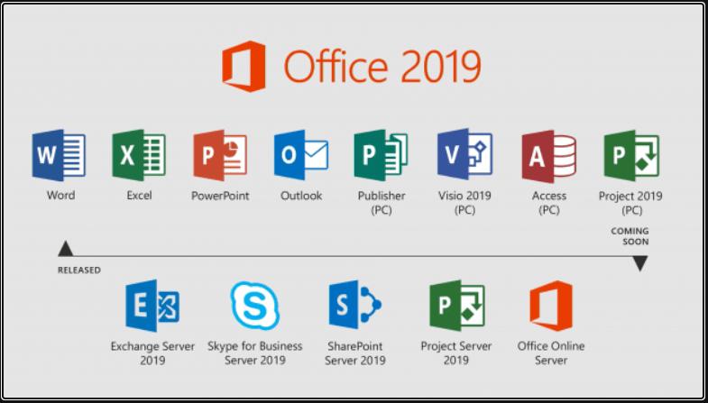 Microsoft Office 2019 Product Keys